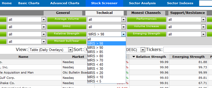 Relative Strength Screener
